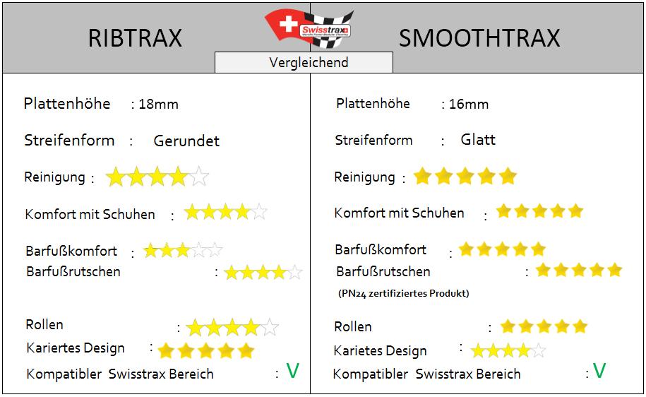 ribtrax smoothtrax
